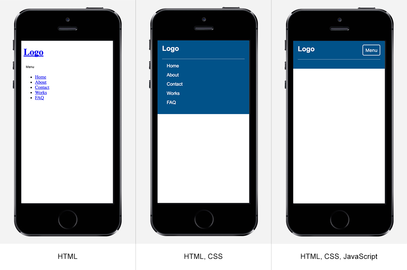 Accessibility Matters - Mobile Navigation